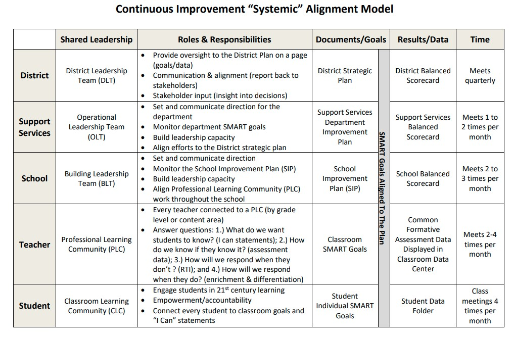 systemic_model